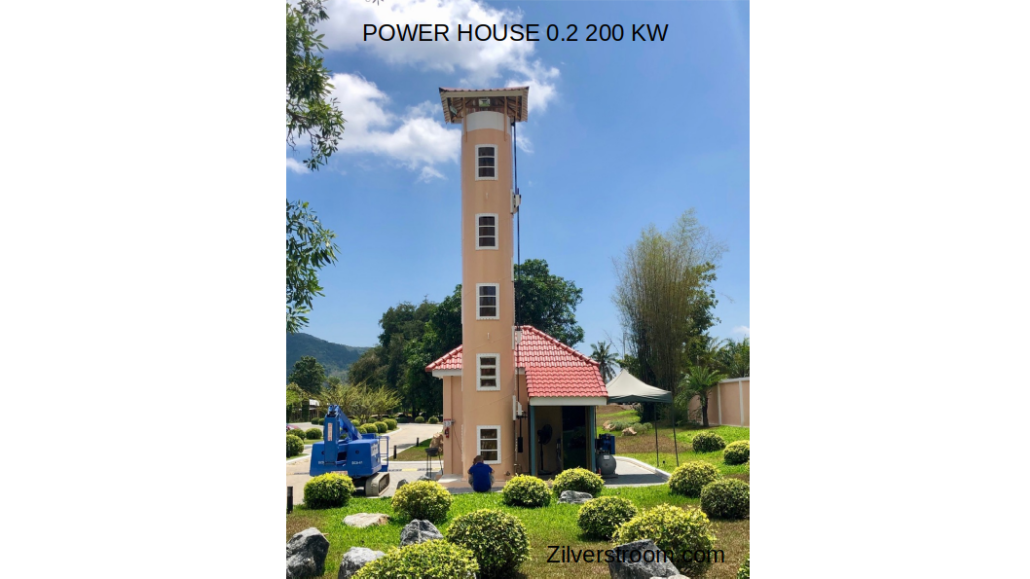 Power House 200 KW aanzicht